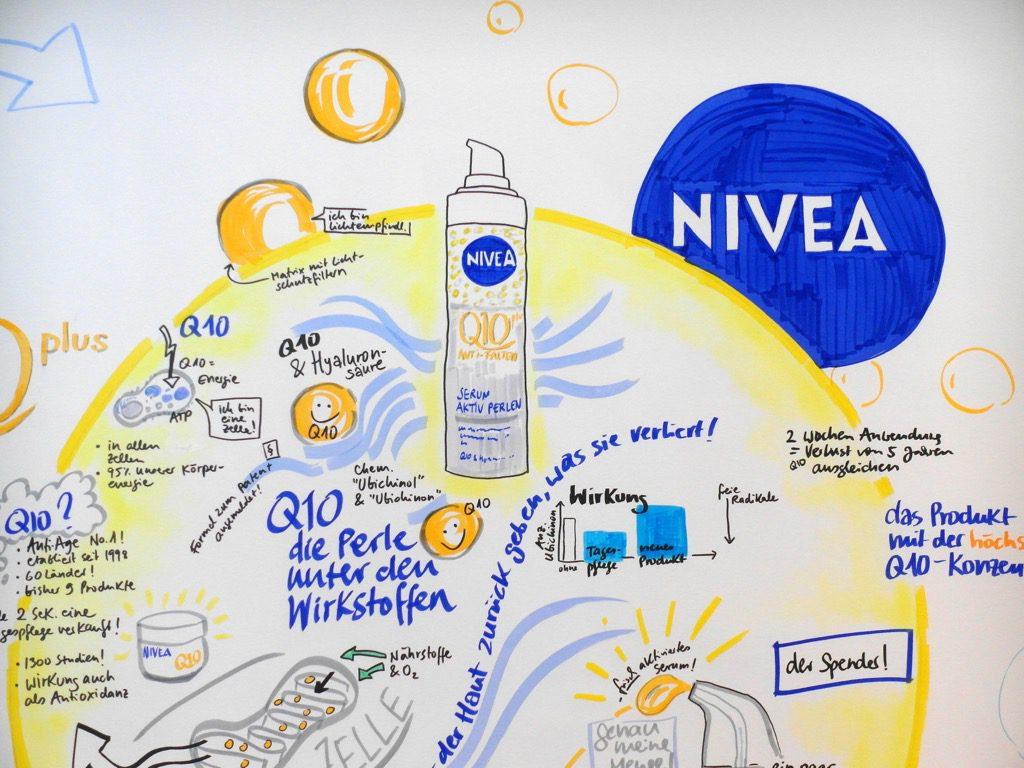 Perlen aus Hamburg<br/>NIVEA Q10 Serum